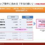 【令和2年度 最新】キャリアアップ助成金(正社員化コース)『賃金5%アップルール』改正点
